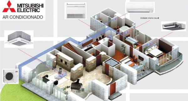 Ar Condicionado da gama doméstica, sistema multi-split com várias variantes e opções de tipos de unidades interiores a serem instaladas