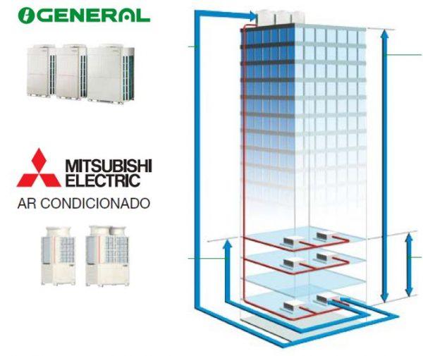 Ar Condicionado da gama comercial modelo VRF ou city multi, Unidades exteriores de alto rendimento para interligar a diversas unidades interiores .